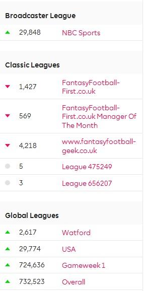 2016_leagues
